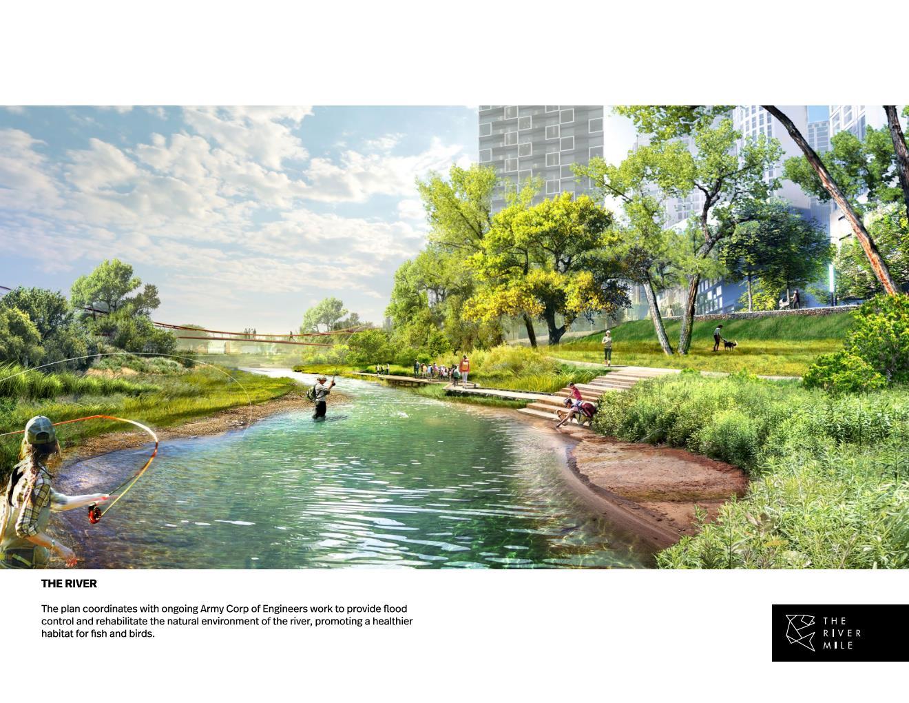 The River Mile - River
