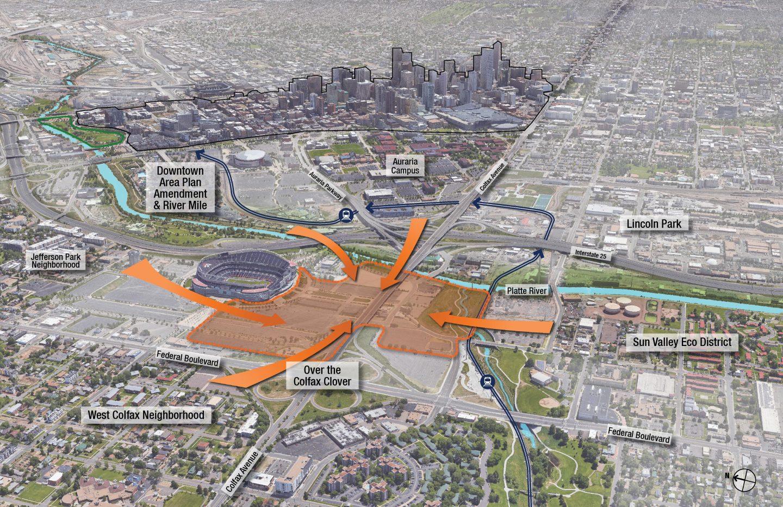 Stadium District Project Influences
