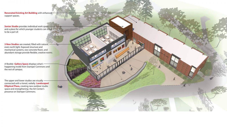 Ponzio Arts Center Diagram